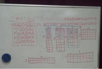 Шифрующая таблица