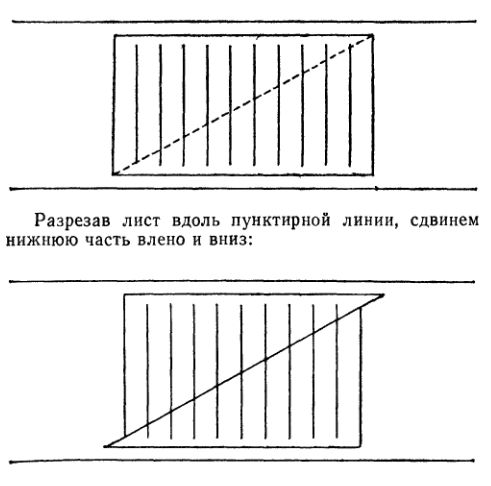 Исчезновение линии
